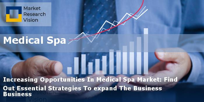 Increasing Opportunities In Medical Spa Market: Find Out Essential Strategies To expand The Business
