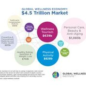 Physical Activity Is an $828 Billion Market – To Reach $1.1 Trillion+ by 2023